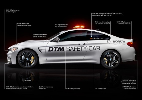 2014-bmw-m4-coupe-dtm-safety-car-1-570x402