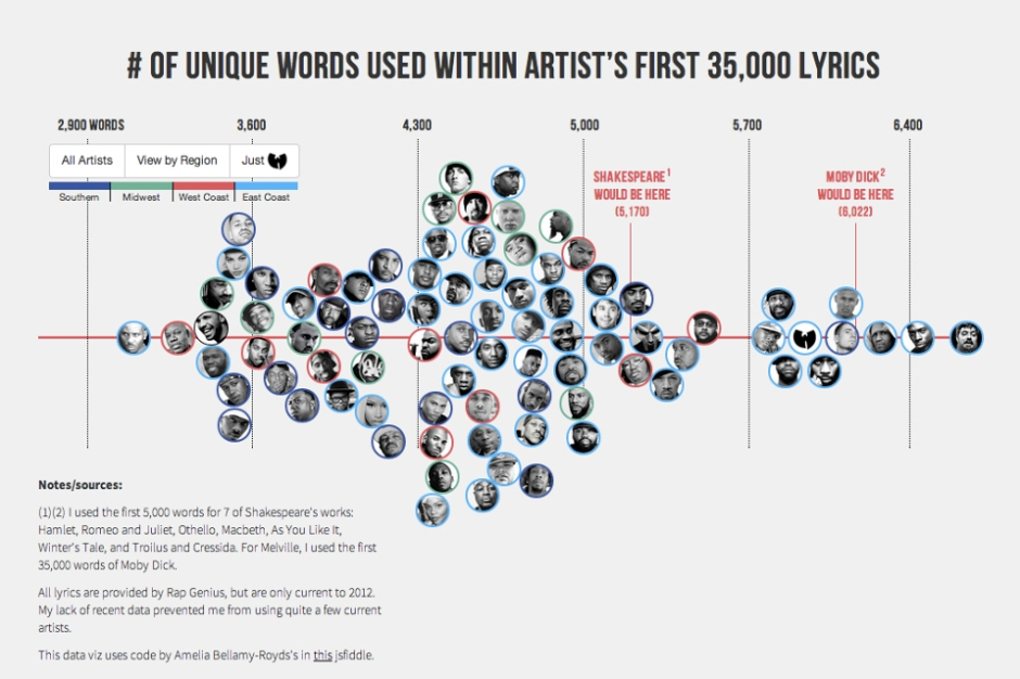 the-largest-vocabulary-in-hip-hop-01-960x640
